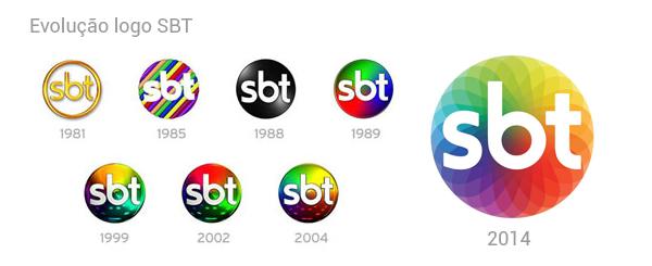 SBT logos